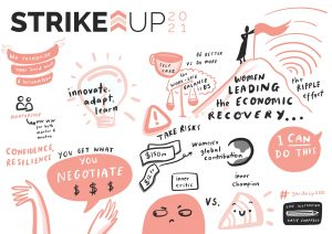 THis is a graphic recording of things talked about at the March 4th StrikeUp conference